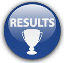 FINAL GRAND PRIX RESULTS